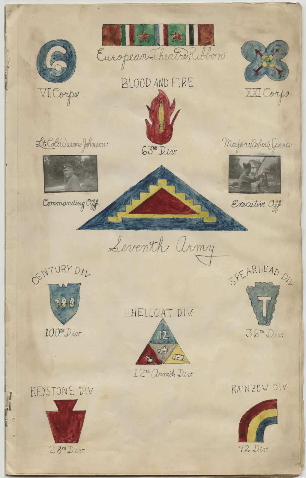 Command/Symbols - Page 3